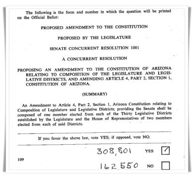 proposed amend constitution